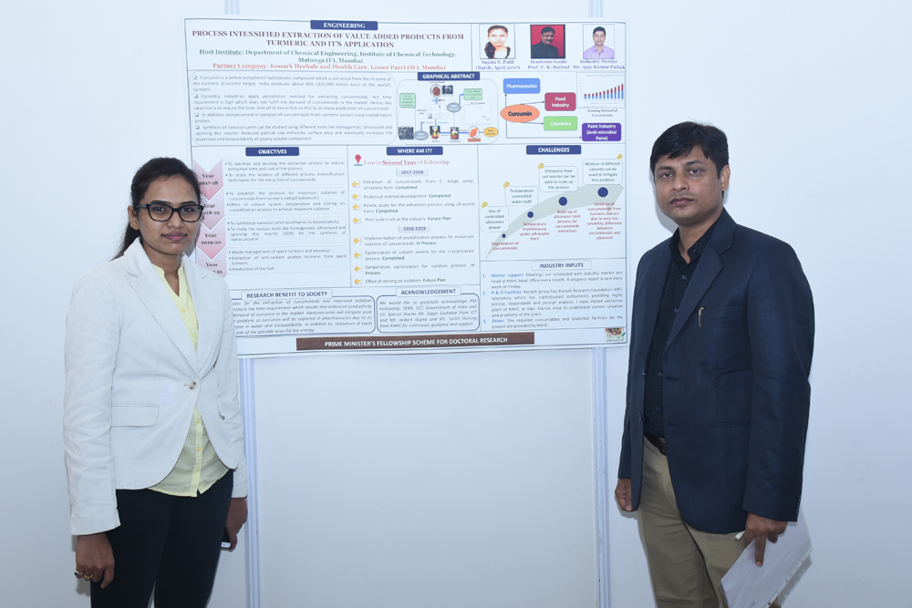 Progress Review Meeting IIT Bombay 2018